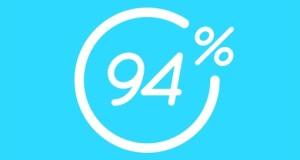 """Neues Quiz """"94%"""": die Suche nach den Antworten der Masse…"""