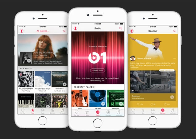 Apple Music iPhone iPad