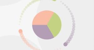 Coloround: farbenfrohes Reaktionsspiel als Gratis-Download