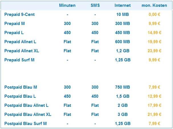 Blau Smartphone Tarife